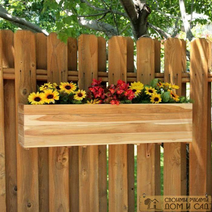 балконные ящики для …