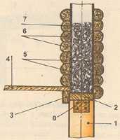 Обшивка стен жердями