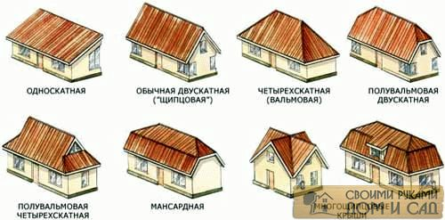 мансардные крыши