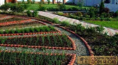 планирование огорода